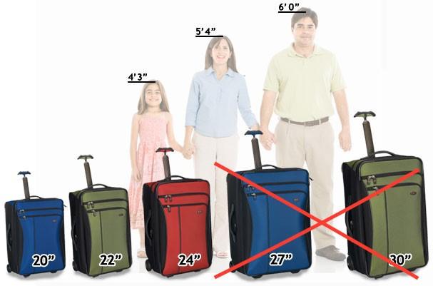 PhotoFly Travel Club   luggagesize   PhotoFly Travel Club